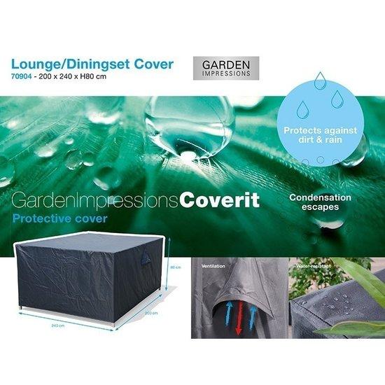 Coverit Schutzülle Lounge/Dining Set